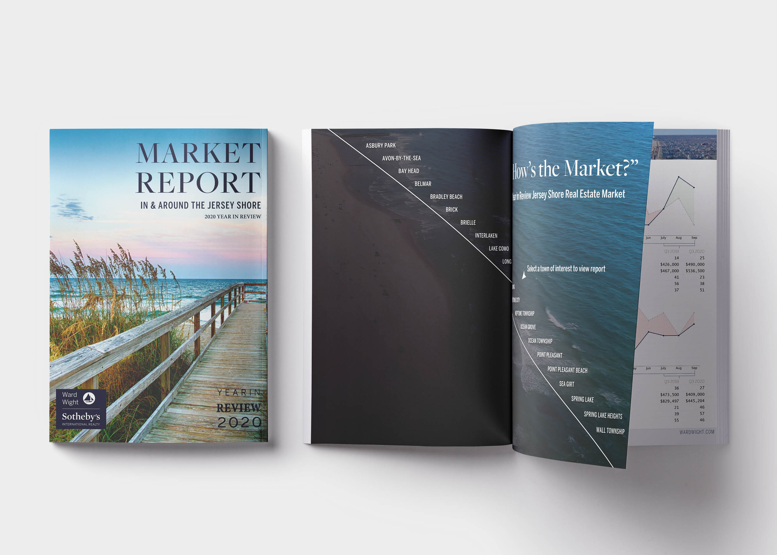 Year in Review/Q4 2020 Market Report Cover Page